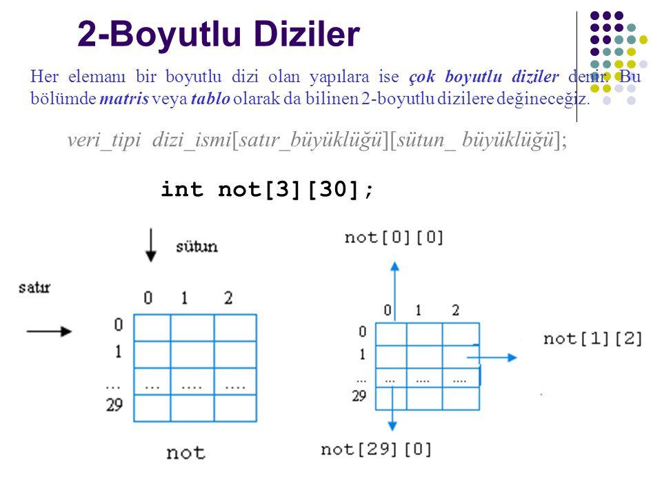 2-Boyutlu Diziler int not[3][30];